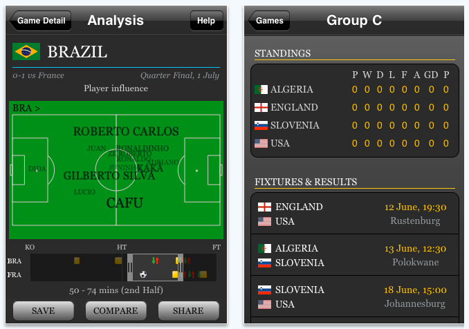 Total football 2010 for iPhone