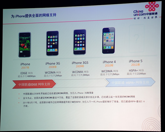 iPhone 5 with HSPA