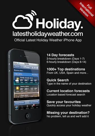 Latest-Holiday-Weather