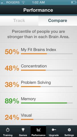 Fit-Brain-Trainer