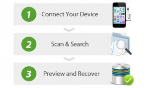 Recovery Software for iPhone